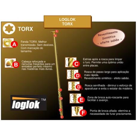 Parafuso de alto rendimento LOGLOK (Zincado)